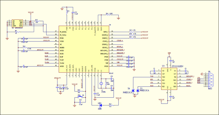 serial to ethernet circuit